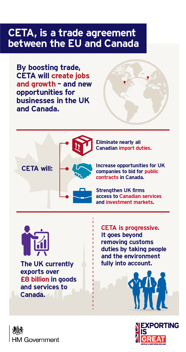 What Is Ceta And How To Reap The Benefits Business West