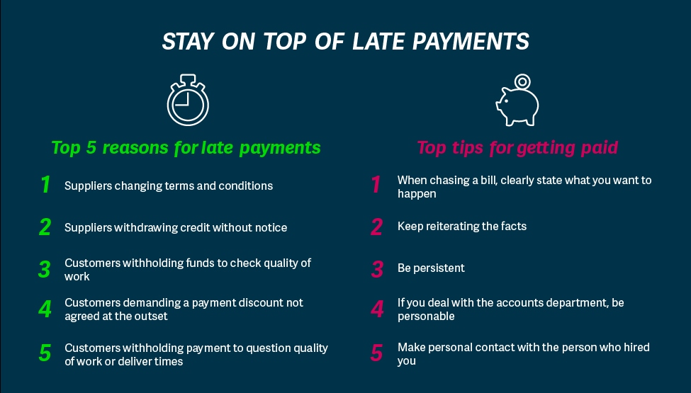 Sage How to Manage Late Payments