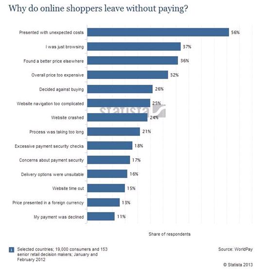 shopper graph