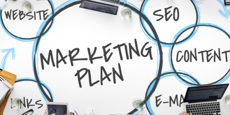 why your business needs a marketing plan business west